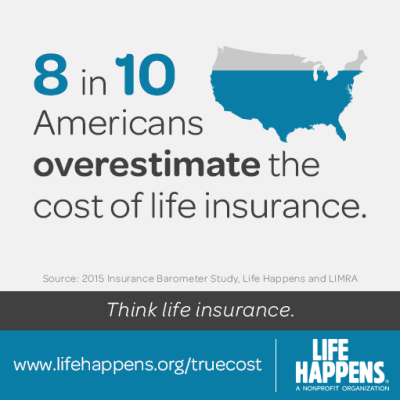 How much does life insurance cost?